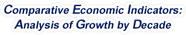 Missouri - Comparative Economic Indicators: Analysis of Growth By Decade, 1970-2017