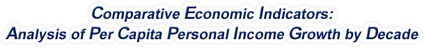 Missouri - Analysis of Per Capita Personal Income Growth by Decade, 1970-2016