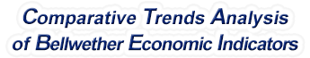 Missouri - Comparative Trends Analysis of Bellwether Economic Indicators, 1969-2016