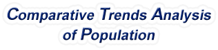 Missouri - Comparative Trends Analysis of Population, 1969-2019