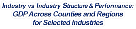 Missouri - Industry vs. Industry Structure & Performance: GDP Across Counties and Regions for Selected Industries