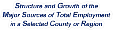 Missouri Structure & Growth of the Major Sources of Total Employment in a Selected County or Region